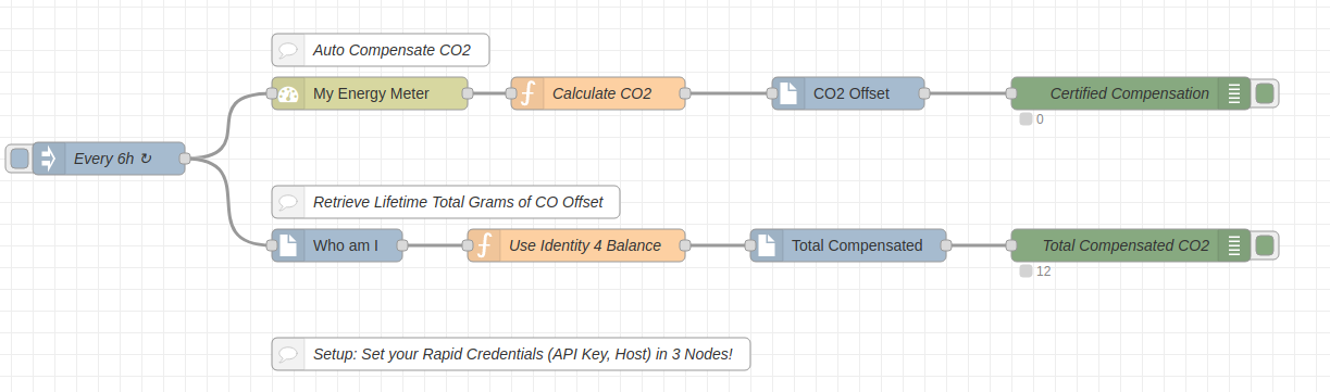 co2-discovergy-smart-meter.png